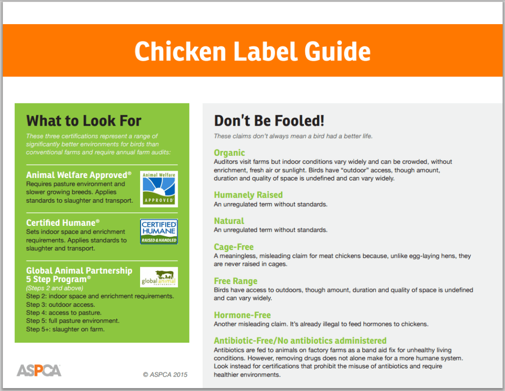 ASPCA Chicken Label Guide