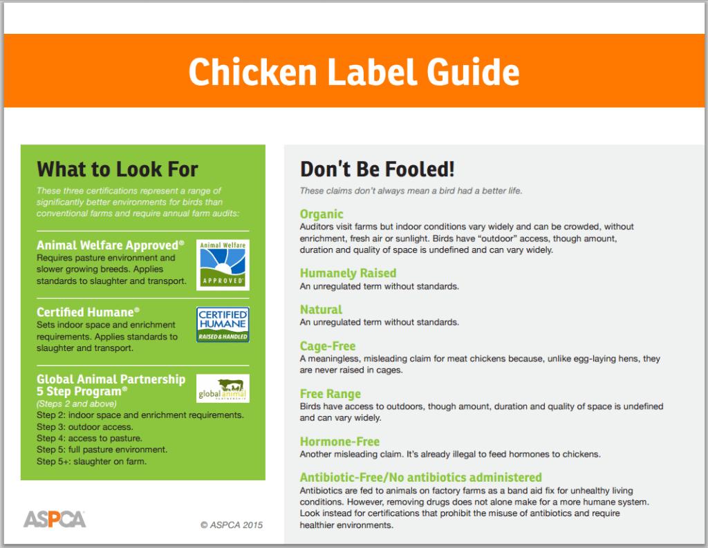 ASPCA Chicken Label Guide