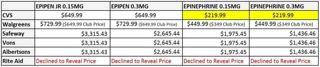 epipen alternative the investigation price check