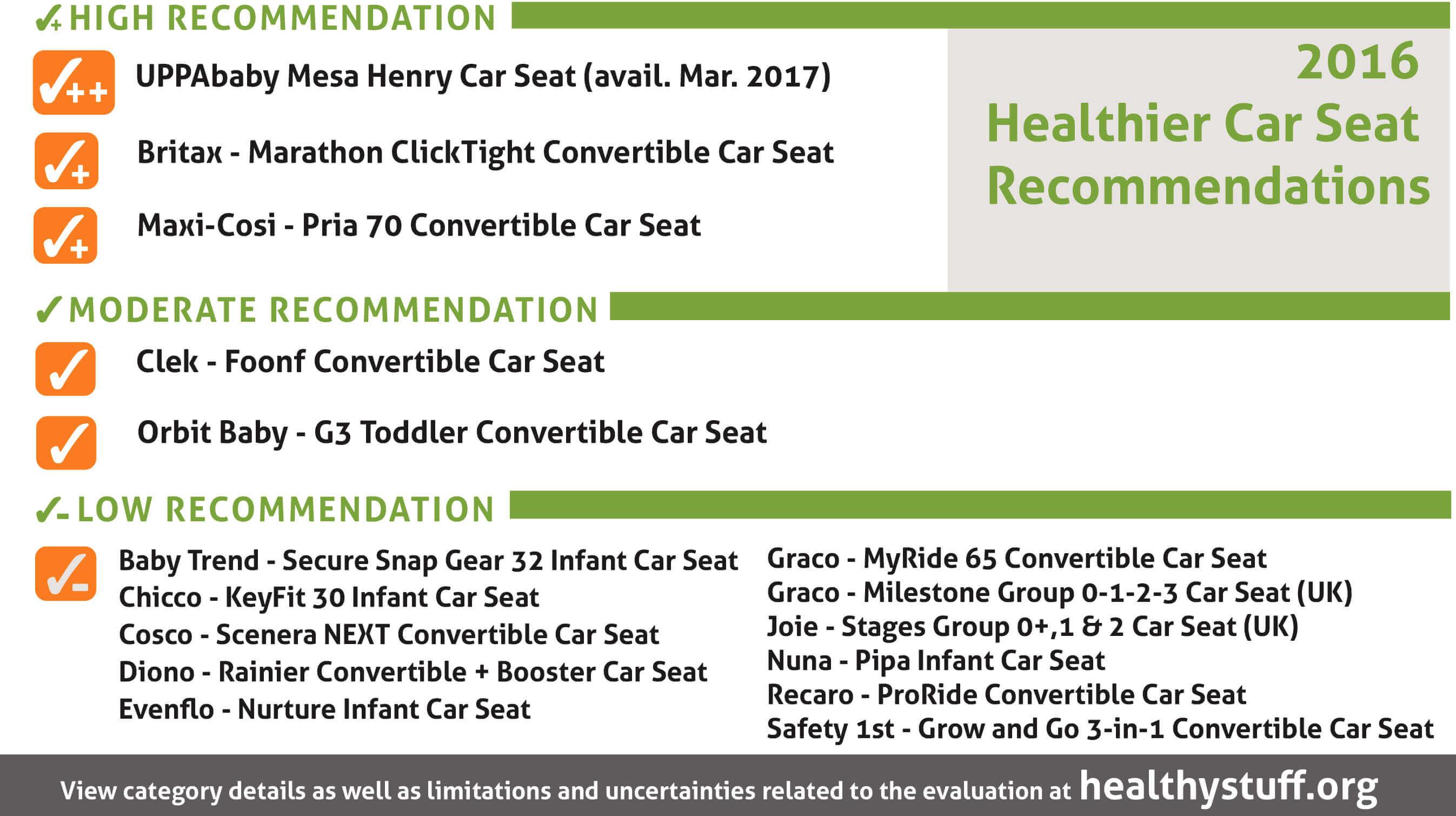 Ecology Center 2016 Car Seat Flame Retardant Report