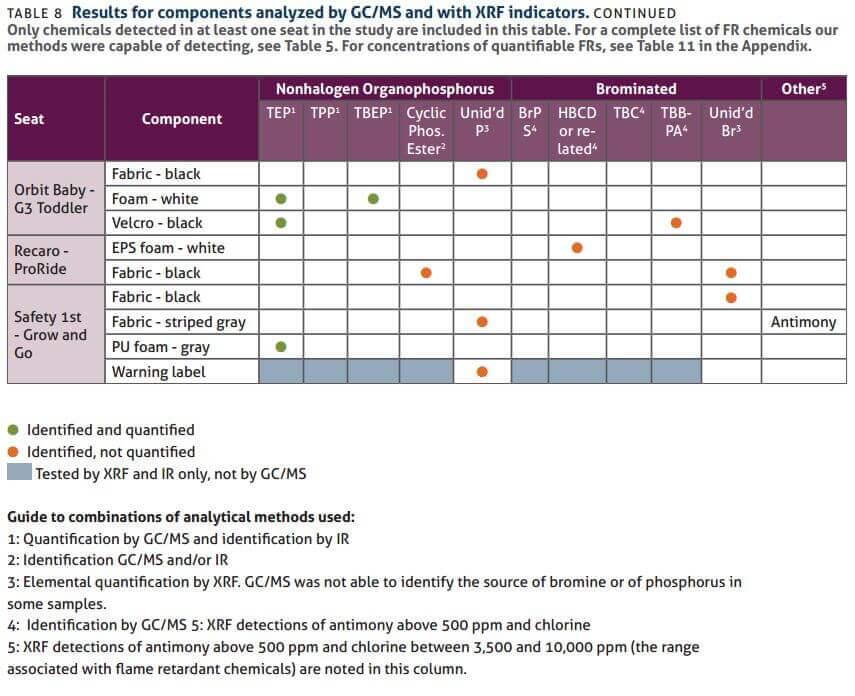 ec-study-results-cont