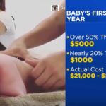 The Cost of Baby's First Year